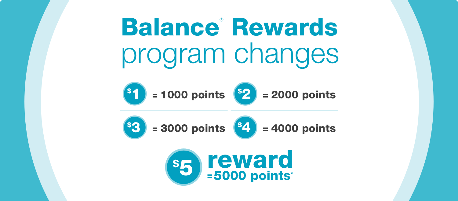 Balance Rewards Program Changes