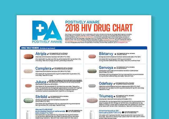Positively Aware. Learn about current HIV treatment options, what's on the horizon, how medications work and more. Read more.