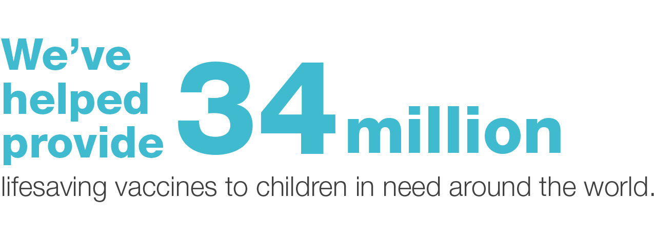 We've helped provide 34 million lifesaving vaccines to children in need around the world.
