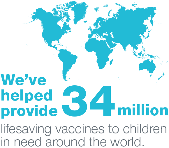 We've helped provide more than 20 million lifesaving vaccines to children in need around the world.