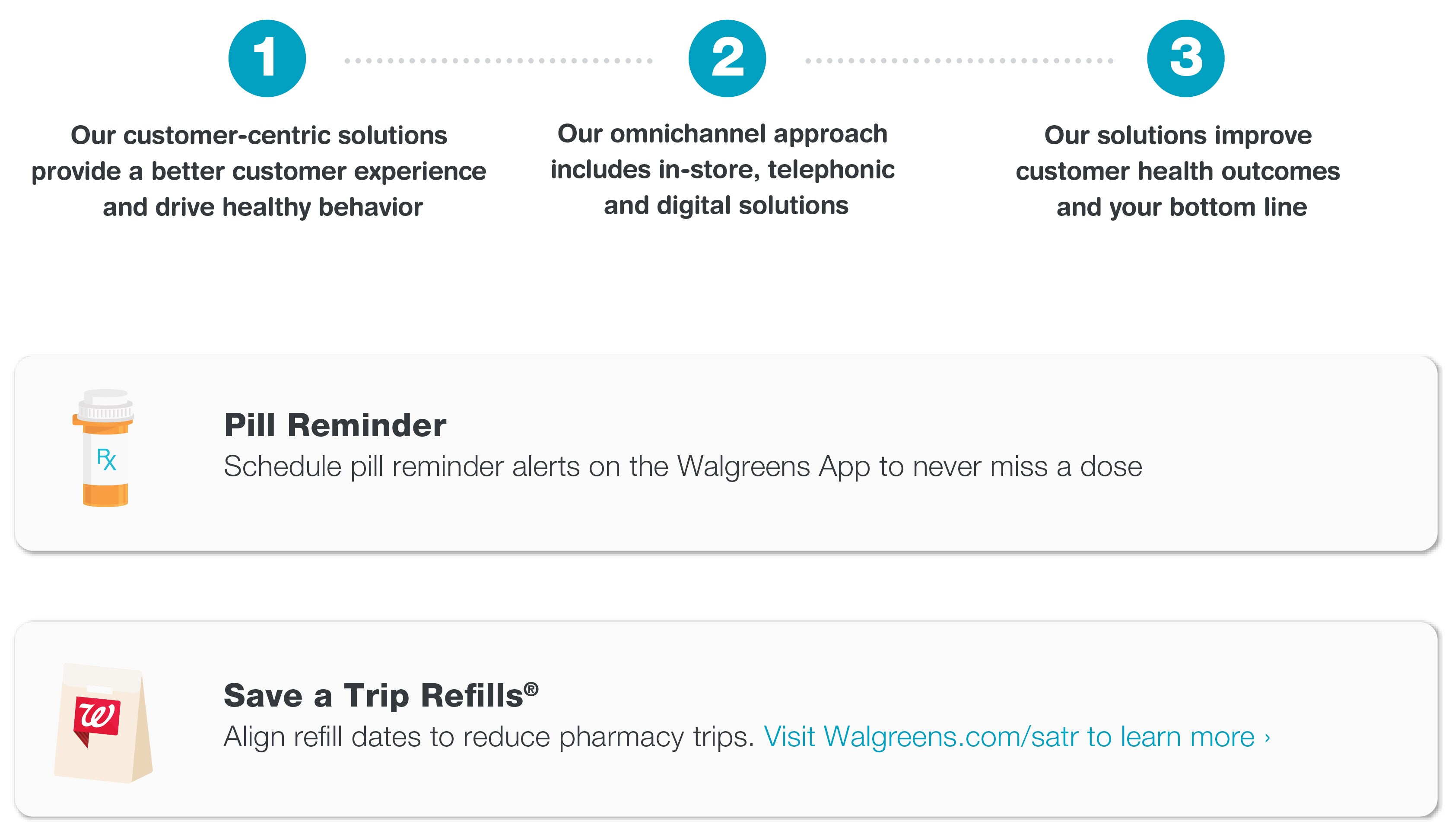 1. Our customer-centric solutions provide a better customer experience and drive healthy behavior. 2. Our omnichannel approach includes in-store, telephonic and digital solutions. 3. Our solutions improve customer health outcomes and your bottom line. Pill Reminder. Schedule pill reminder alerts on the Walgreens App to never miss a dose. Save a Trip Refills(R). Align refill dates to reduce pharmacy trips. Visit Walgreens.com/satr to learn more.