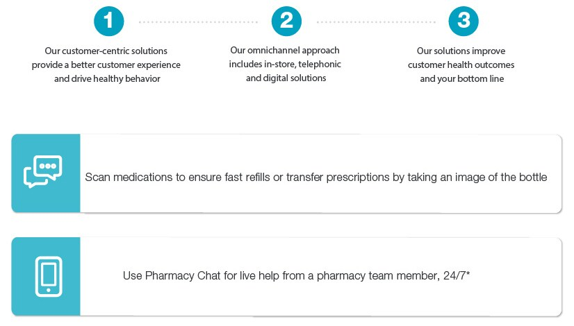 1. Our customer-centric solutions provide a better customer experience and drive healthy behaviod. 2. Our omnichannel approach includes in-store, telephonic and digital solutions. 3. Our solutions improve customer health outcomes and your bottom line. | Scan medications to ensure fast refills or transfer prescriptions by taking an image of the bottle. | Use Pharmacy Chat for live help from a pharmacy team member, 24/7.*