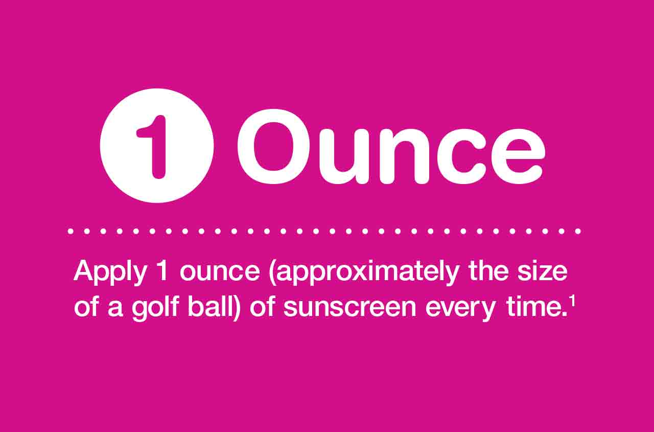 1 Ounce: Apply 1 ounce of sunscreen every time.(1)