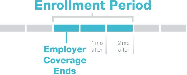 Employer Coverage Graphic