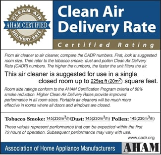 Clean Air Delivery Card BlueAir 203